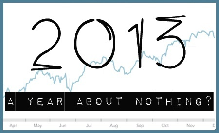 "A ""Seinfeld"" Market Year"