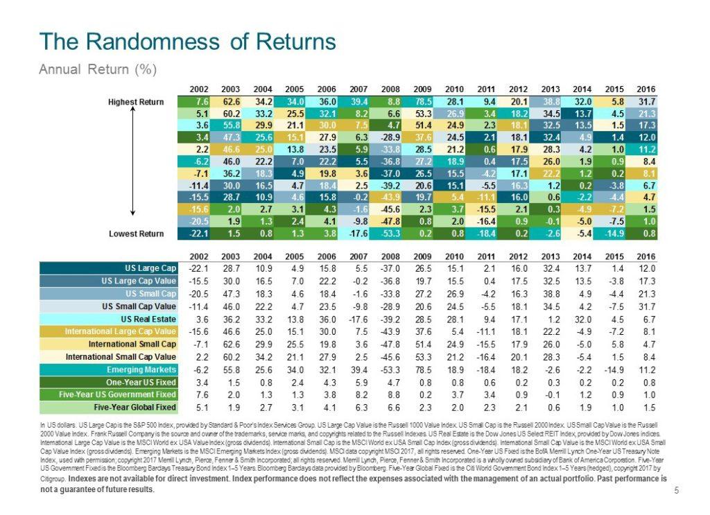 crazy quilt chart