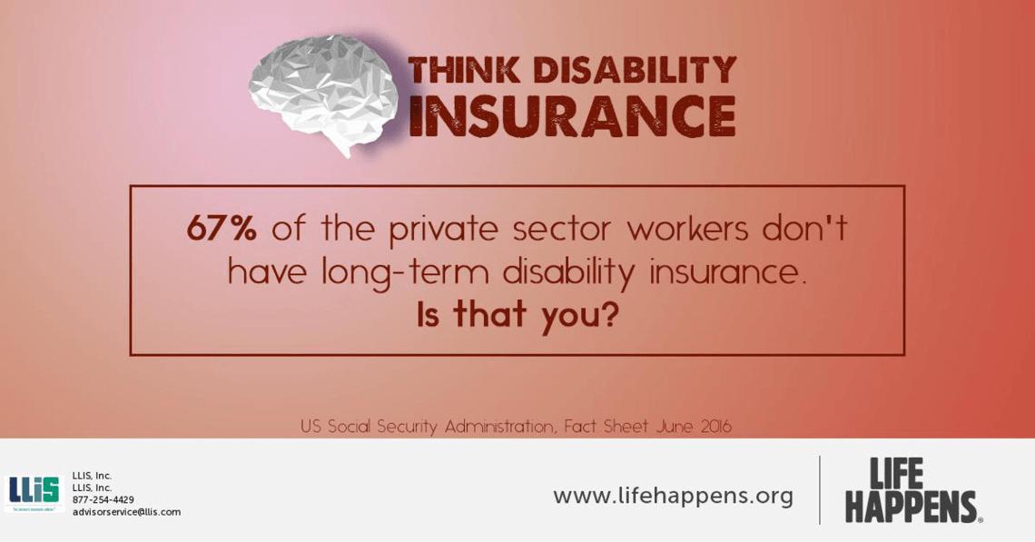 LLIS Disability