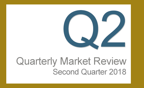 second quarter market performance