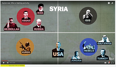 syria vox video