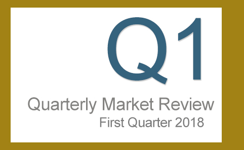 Quarterly Market Review