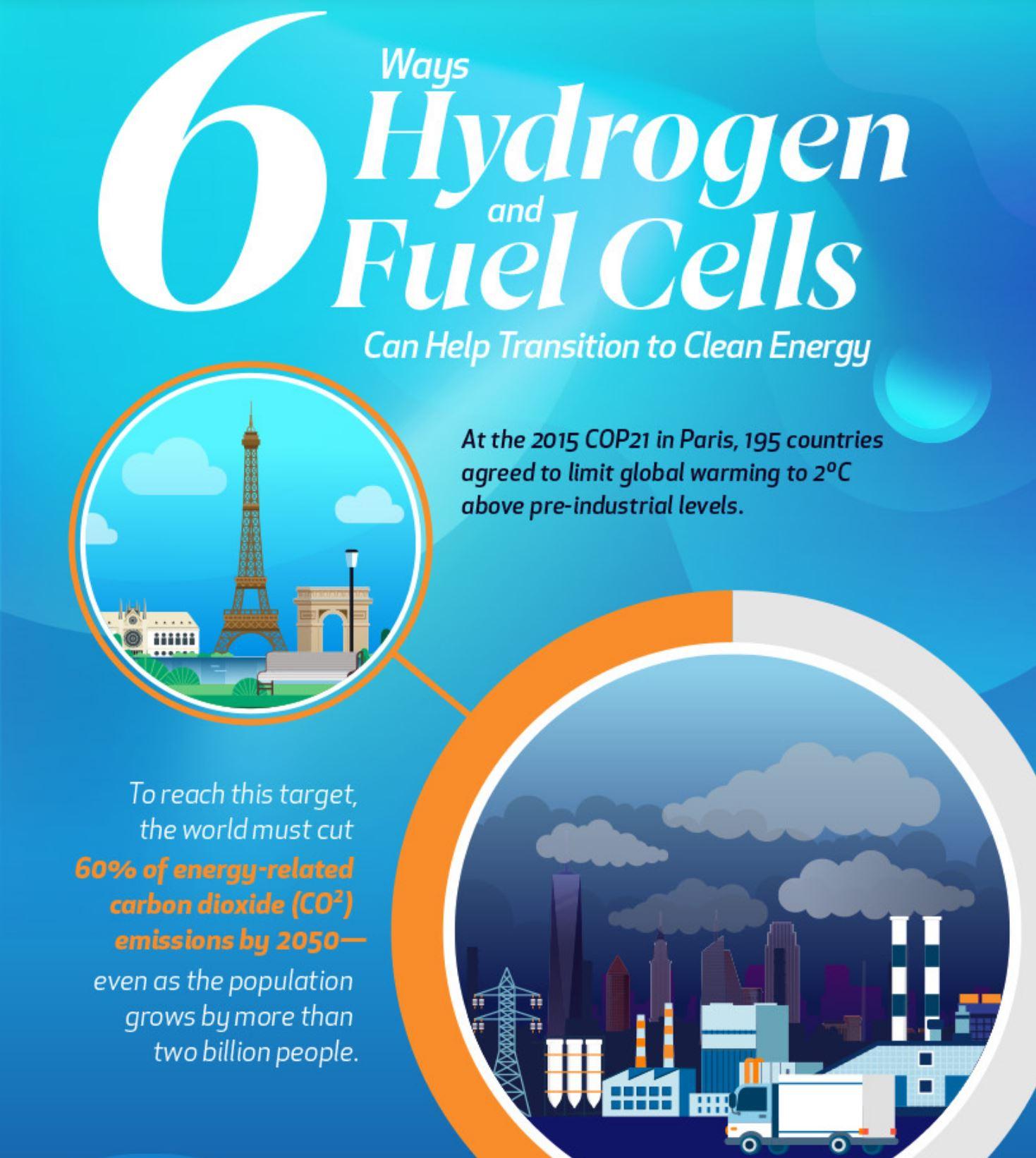 Hydrogen Cells Infograph Snippet