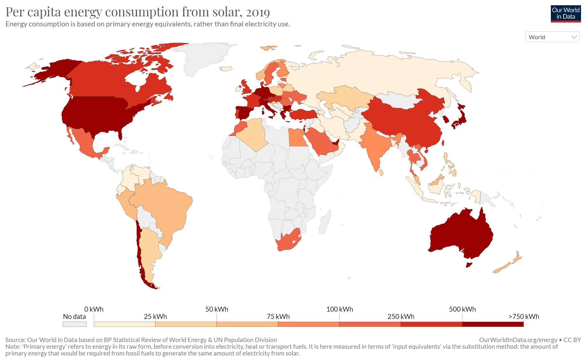 Energy Consumption Per Captita 2019